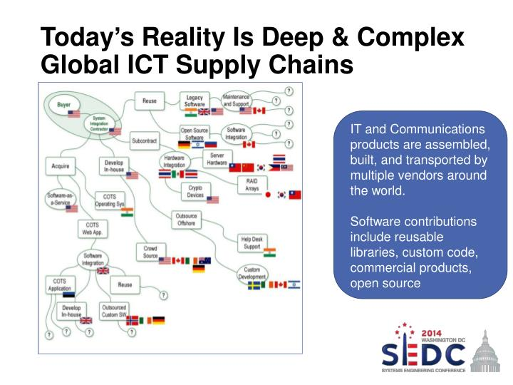 ISO 28000: 2007 Supply Chain Security Management Systems ....pdf