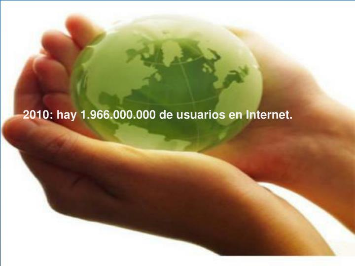 2010: hay 1.966.000.000 de usuarios en Internet.