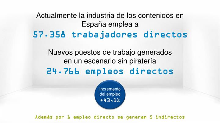 Actualmente la industria de los contenidos en España emplea a