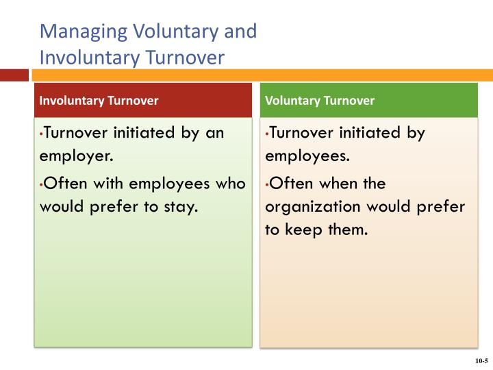 Managing Voluntary and