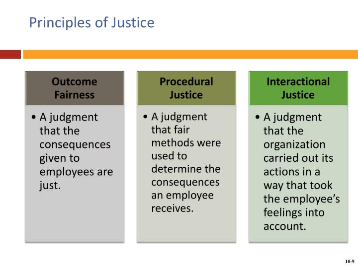 Principles of Justice