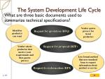 the system development life cycle20