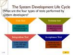 the system development life cycle28