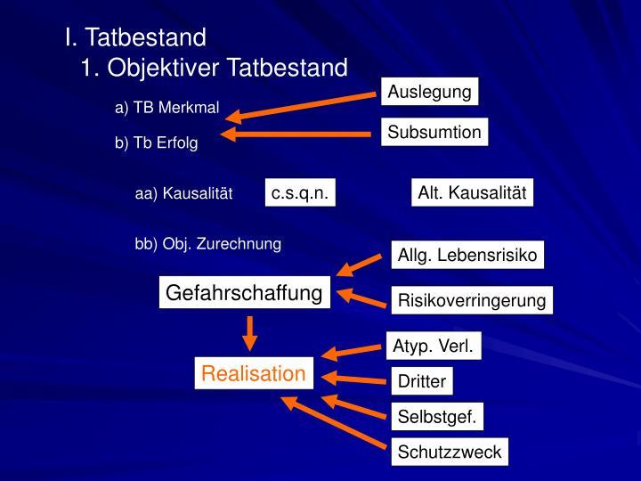 I. Tatbestand
