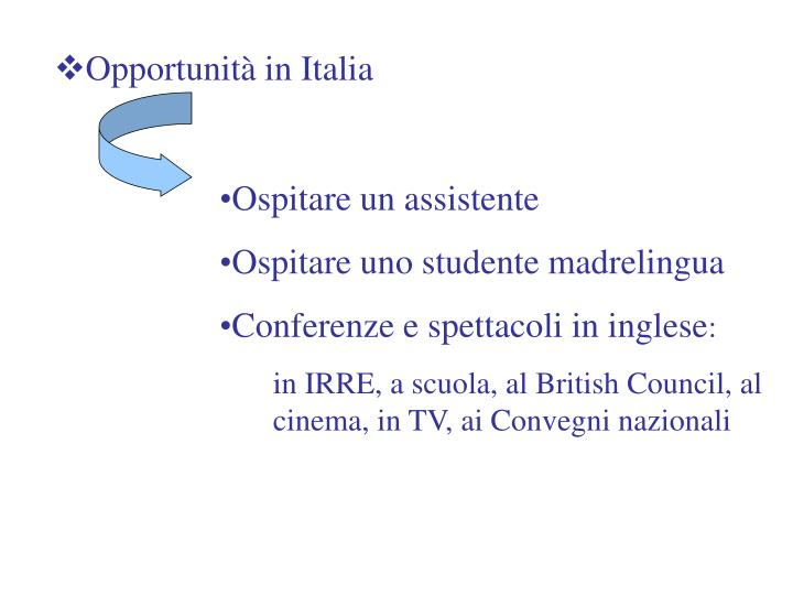 Opportunità in Italia