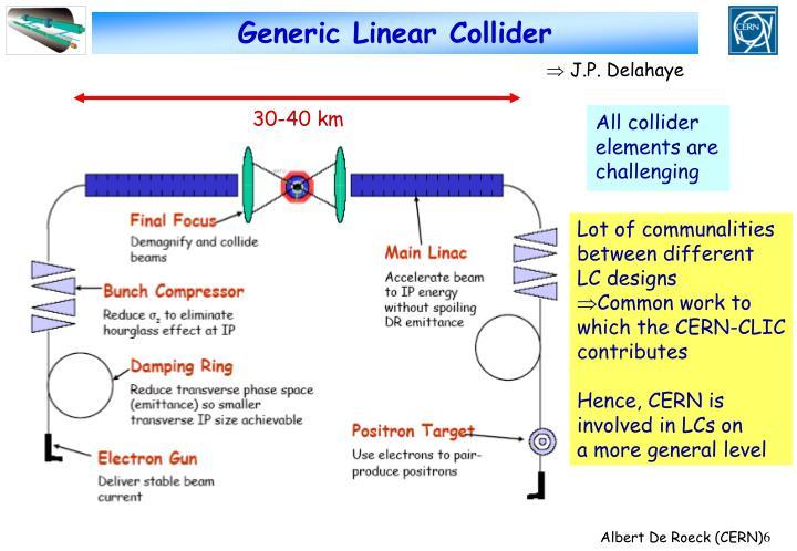 Generic Linear Collider