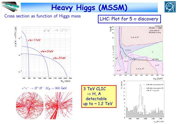 Heavy Higgs (MSSM)