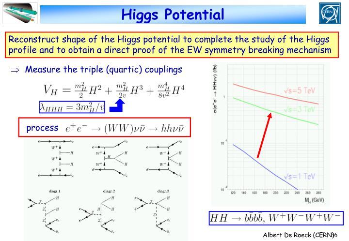 Higgs Potential