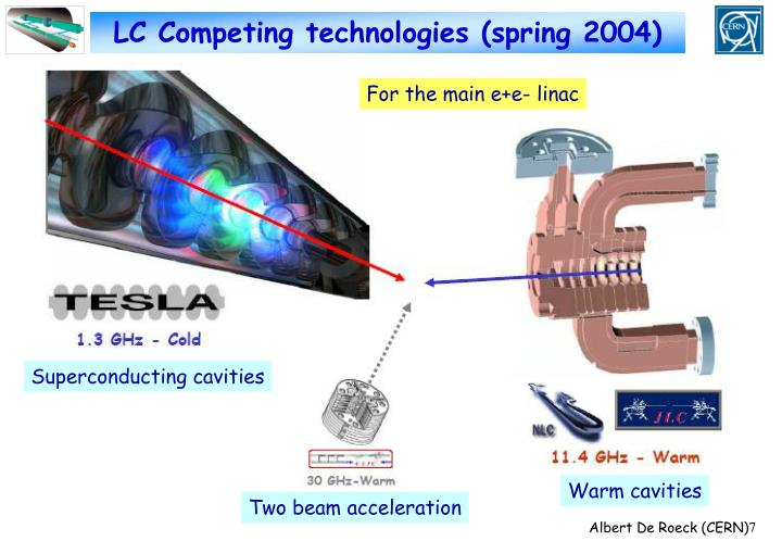 LC Competing technologies (spring 2004)