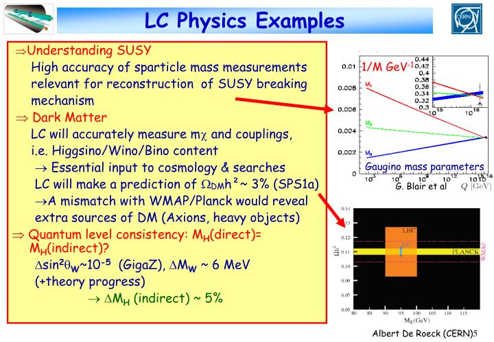 LC Physics Examples
