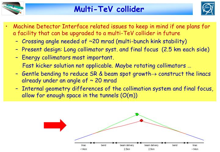 Multi-TeV collider