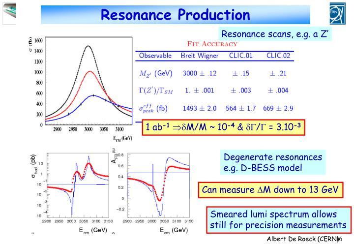 Resonance Production