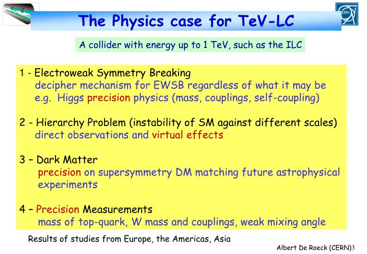 The Physics case for TeV-LC