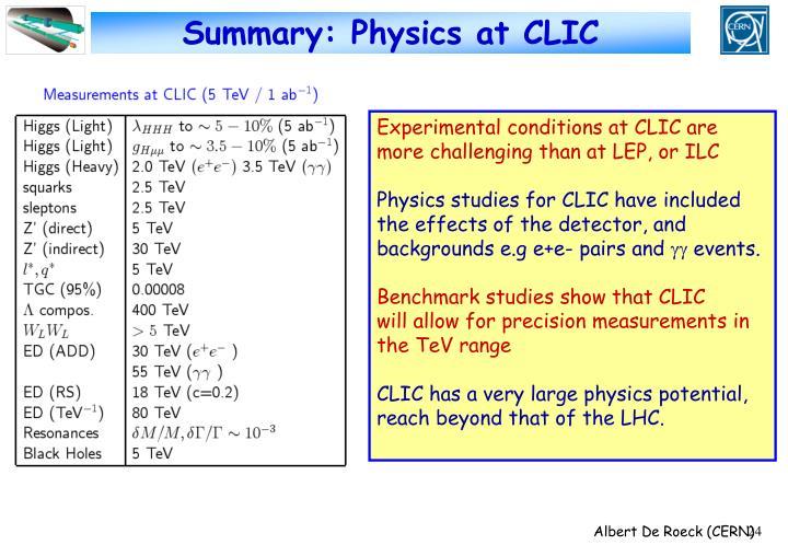 Summary: Physics at CLIC