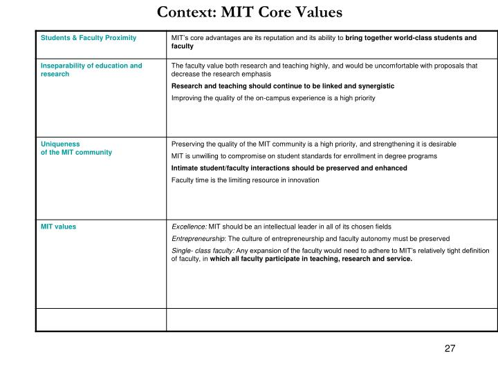 Context: MIT Core Values