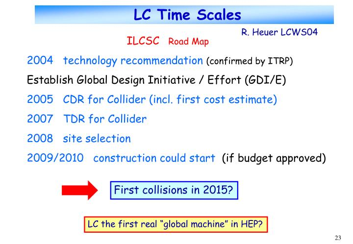 LC Time Scales