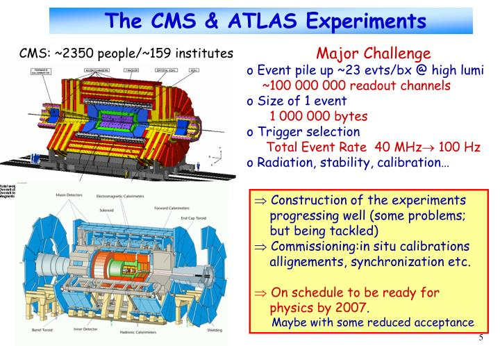The CMS & ATLAS Experiments