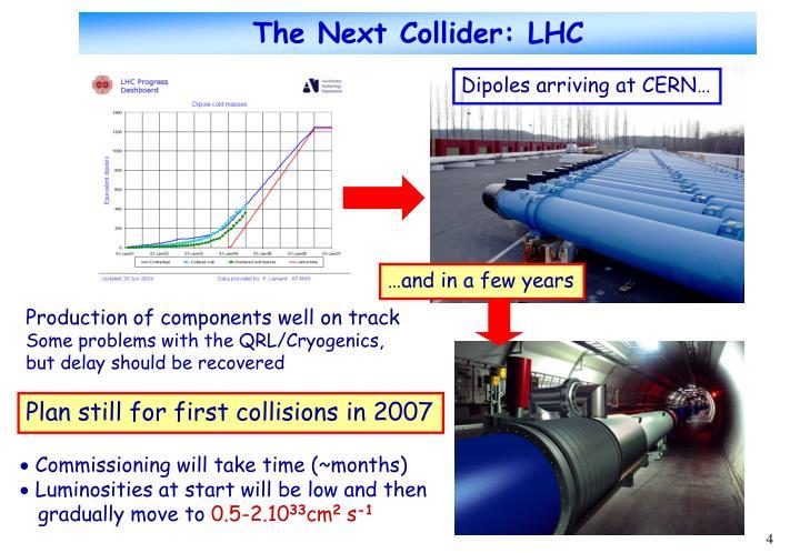 The Next Collider: LHC