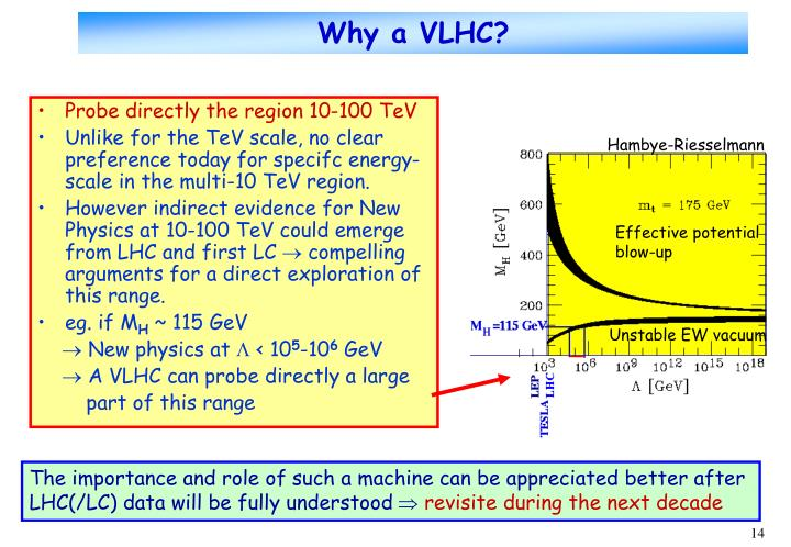 Why a VLHC?
