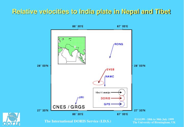 Relative velocities to India plate in Nepal and Tibet