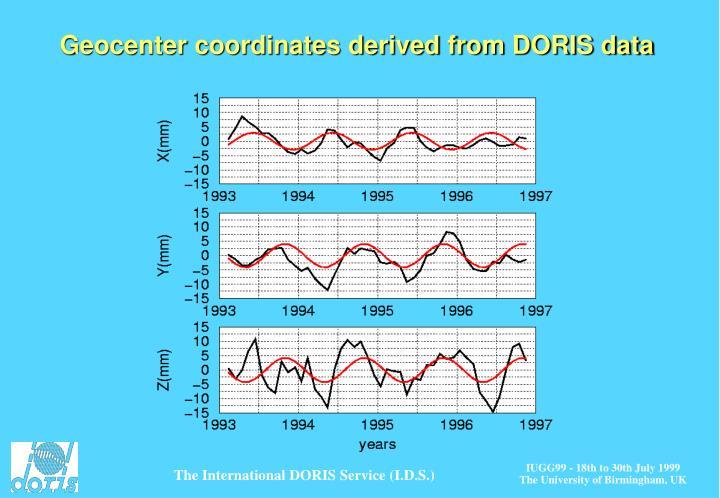 Geocenter coordinates derived from DORIS data