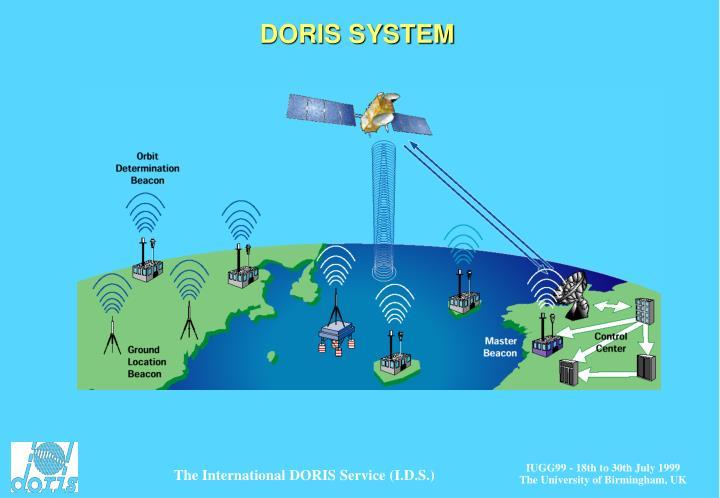 DORIS SYSTEM