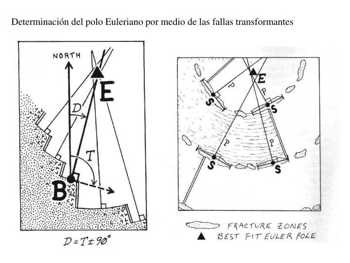 Determinación del polo Euleriano por medio de las fallas transformantes