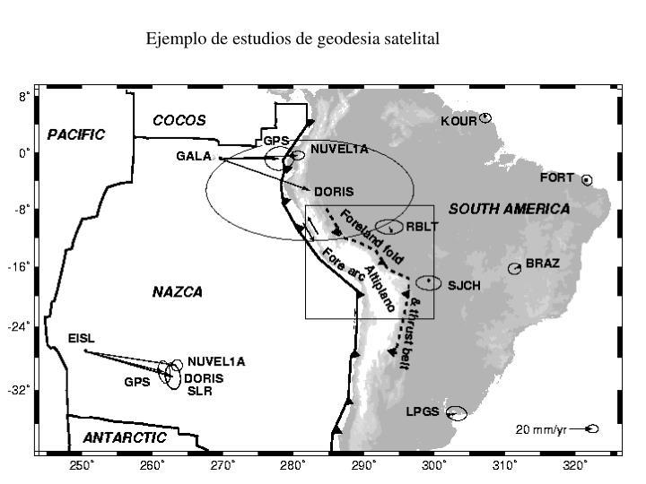 Ejemplo de estudios de geodesia satelital