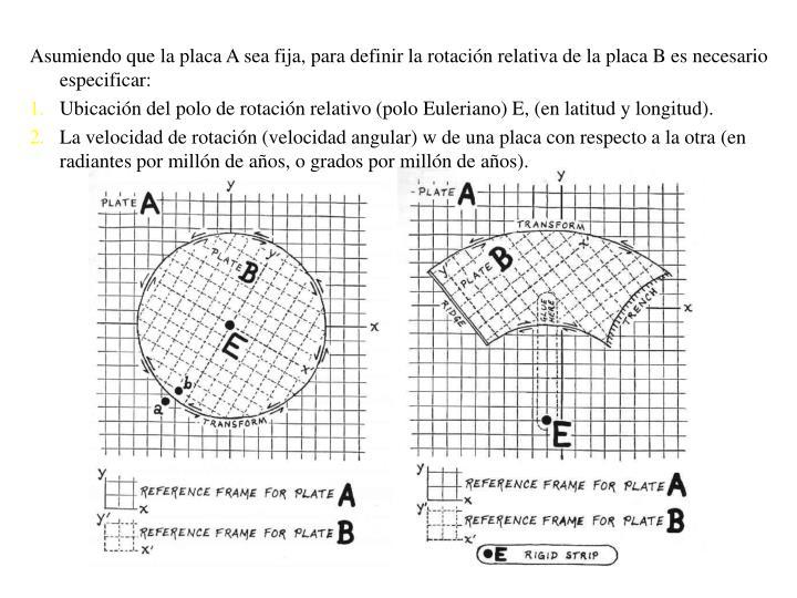 Asumiendo que la placa A sea fija, para definir la rotación relativa de la placa B es necesario especificar: