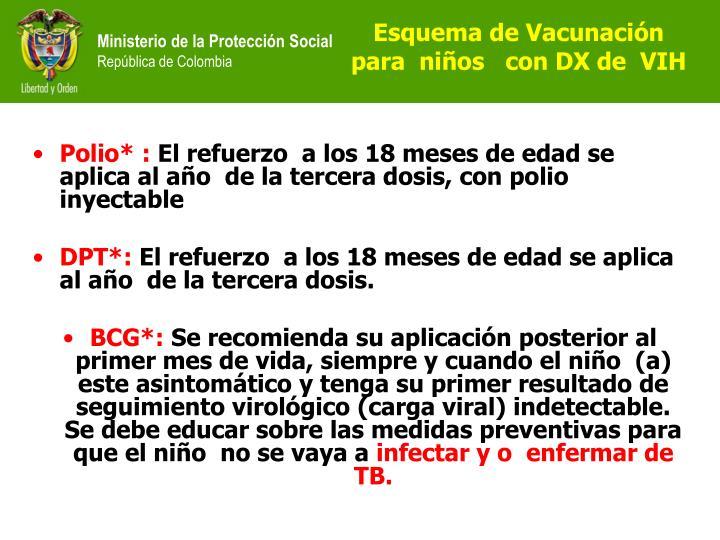 Esquema de Vacunación  para  niños   con DX de  VIH