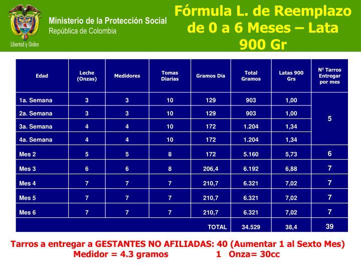 Fórmula L. de Reemplazo  de 0 a 6 Meses – Lata 900 Gr