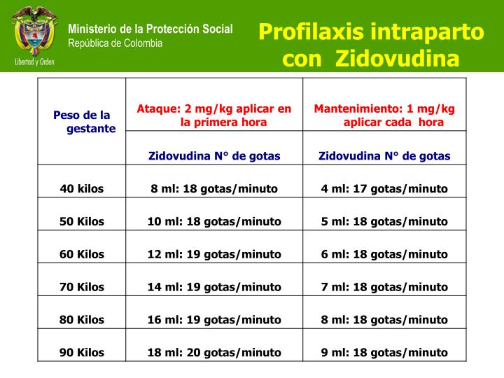 Profilaxis intraparto con  Zidovudina