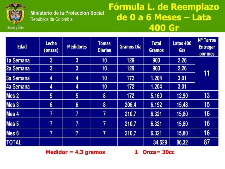 Fórmula L. de Reemplazo  de 0 a 6 Meses – Lata 400 Gr