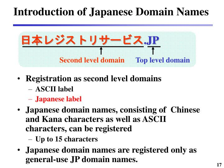 Introduction of Japanese Domain Names