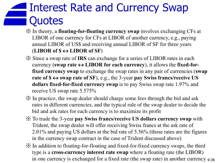 Interest Rate and Currency Swap Quotes