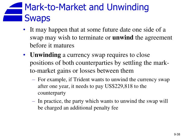 Mark-to-Market and Unwinding Swaps