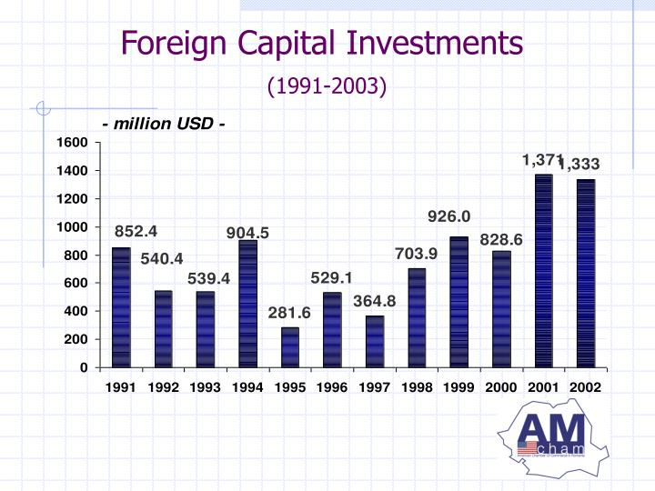 Foreign Capital Investments