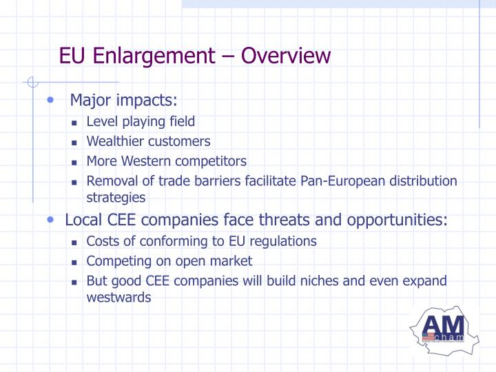 EU Enlargement – Overview