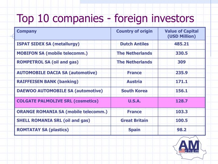 Top 10 companies - foreign investors