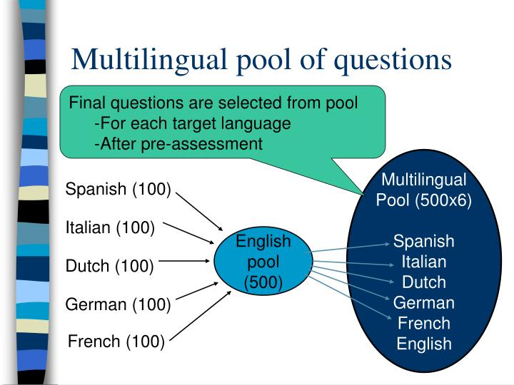 Questions with known answer in each target language
