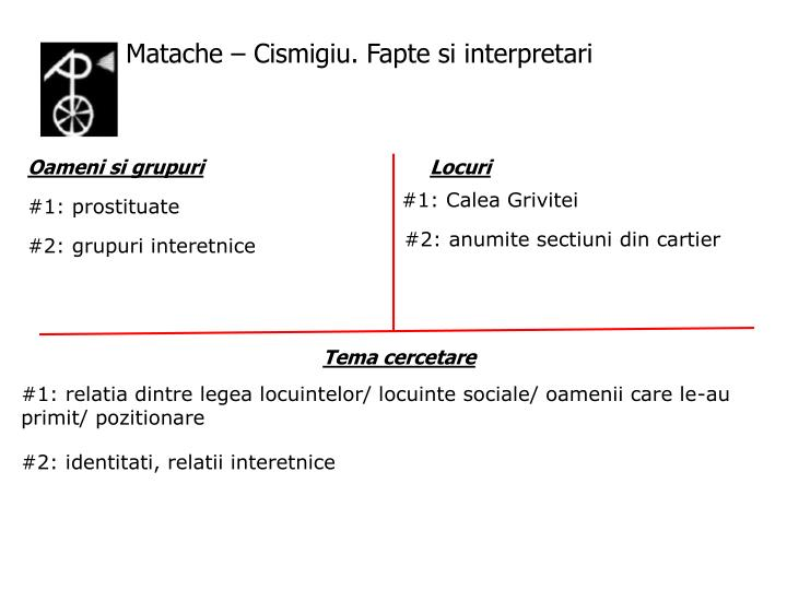 Matache – Cismigiu. Fapte si interpretari