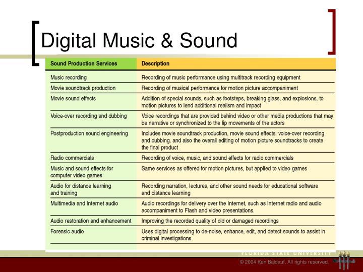 Digital Music & Sound