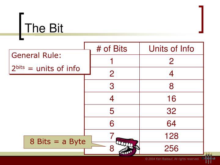 8 Bits = a Byte