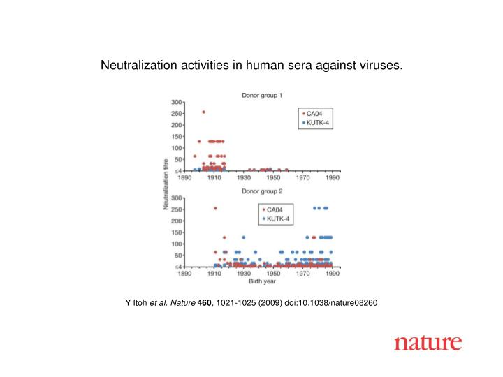 Neutralization activities in human sera against viruses.
