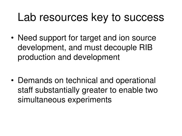 Lab resources key to success