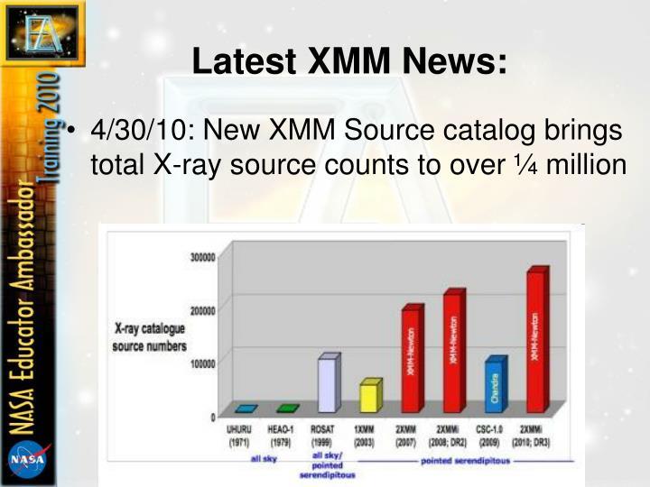 Latest XMM News: