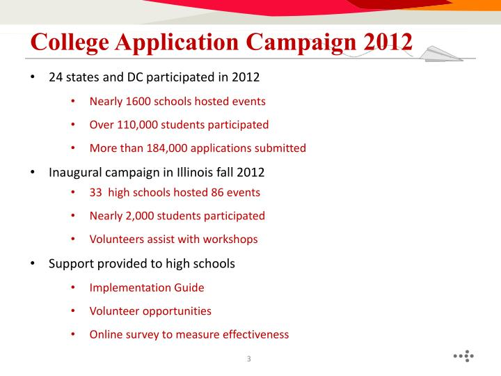 College Application Campaign 2012