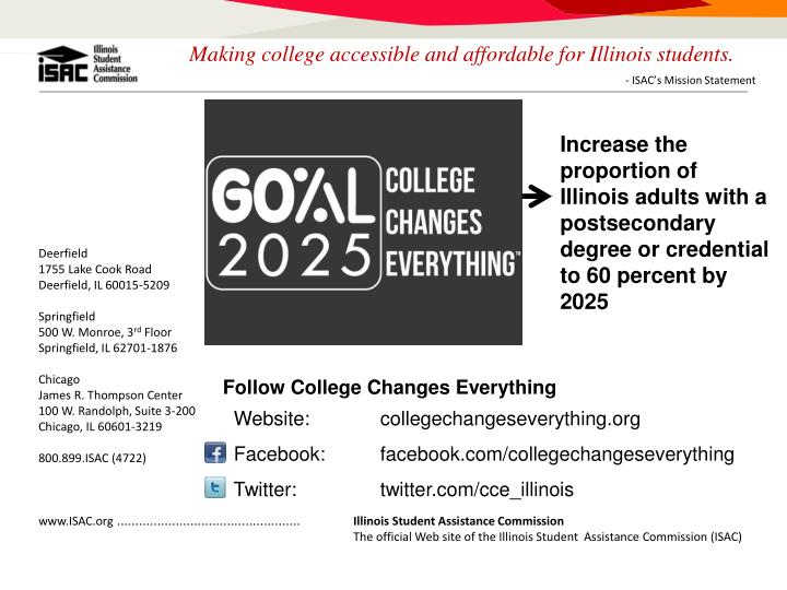 Increase the proportion of Illinois adults with a  postsecondary degree or credential to 60 percent by 2025