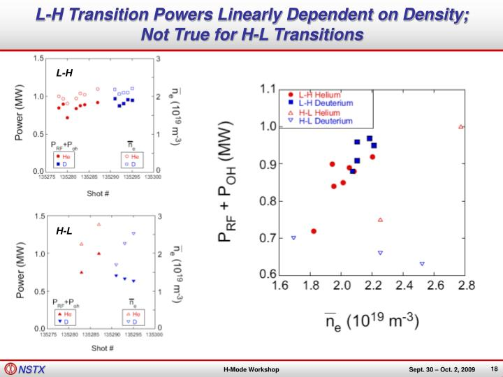 L-H Transition Powers Linearly Dependent on Density;
