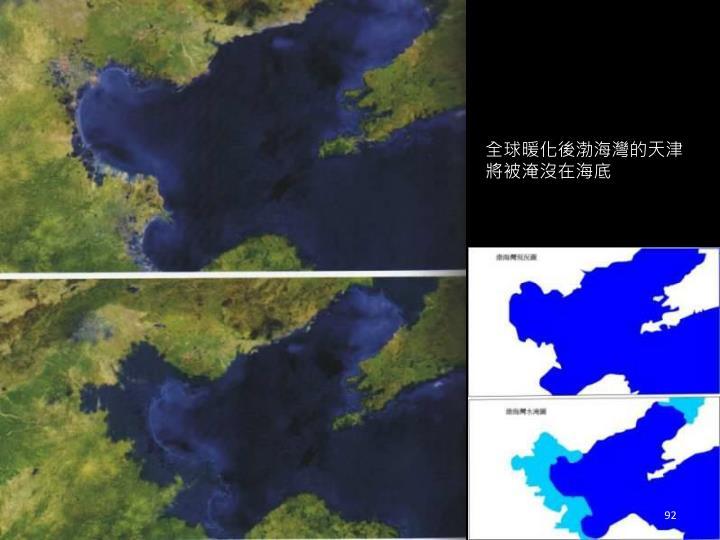 全球暖化後渤海灣的天津
